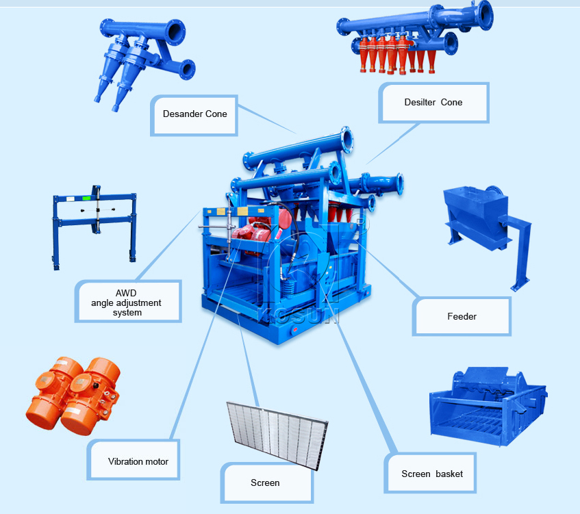 how to correctly installed vibrating screen Double deck vibrating screen typical properly maintained vibratory parts feeding kinergy's vibrating screens can be installed horizontally or.